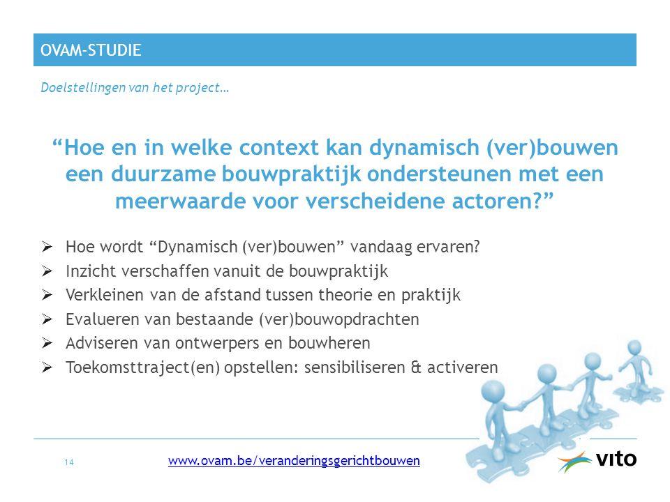 OVAM-studie Doelstellingen van het project…