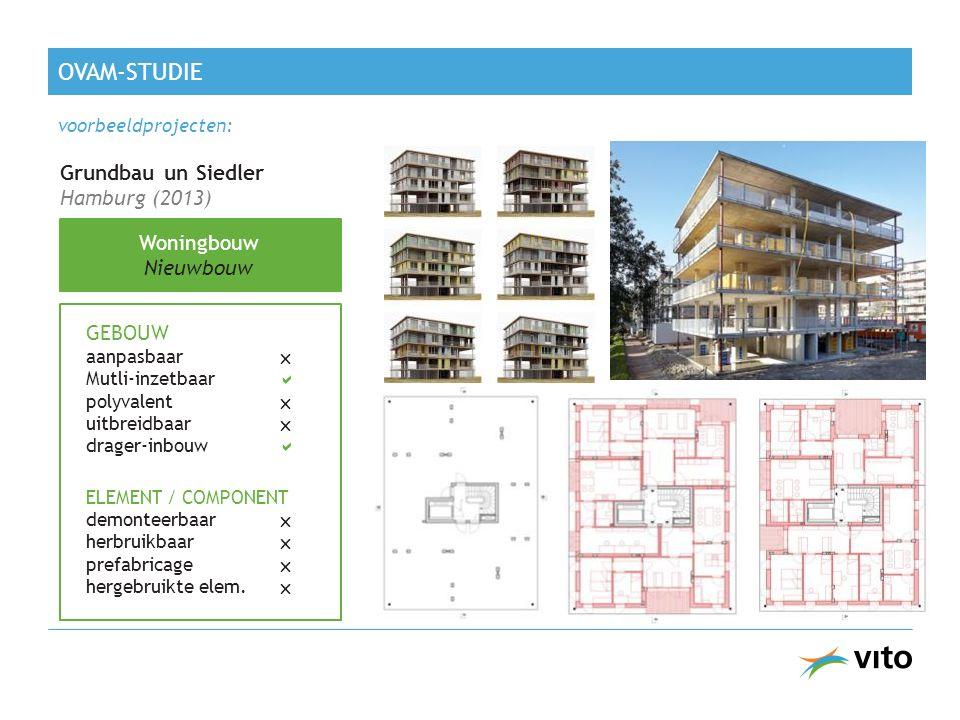 OVAM-studie Grundbau un Siedler Hamburg (2013) Woningbouw Nieuwbouw