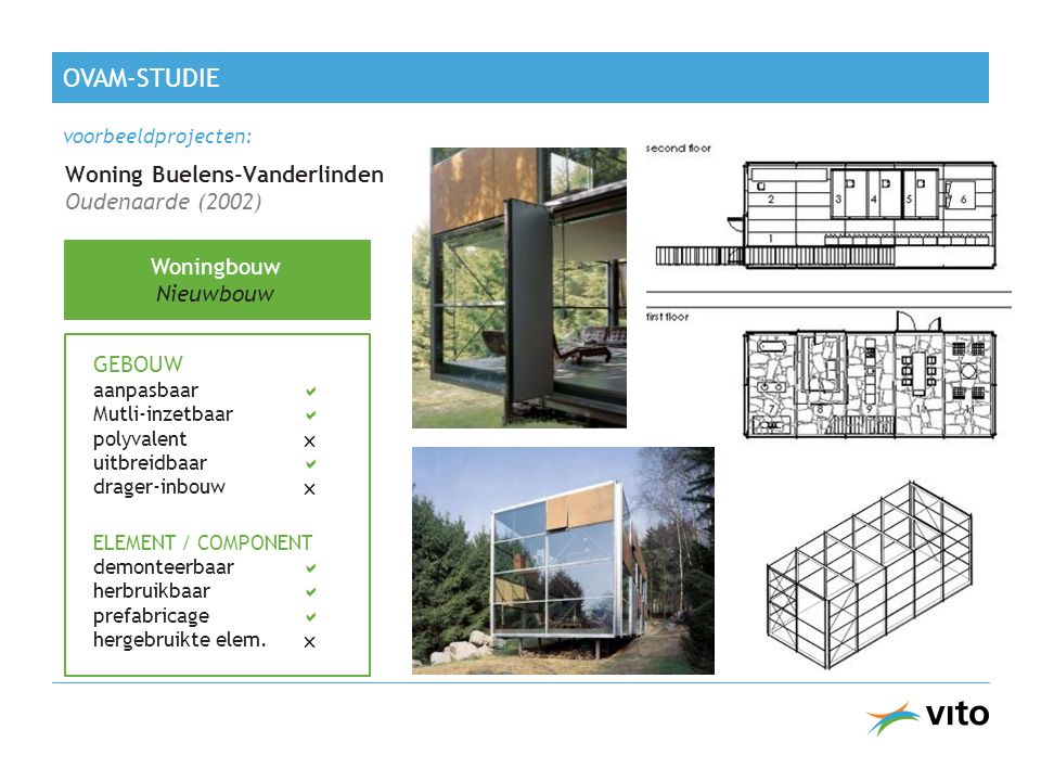 OVAM-studie Woning Buelens-Vanderlinden Oudenaarde (2002) Woningbouw