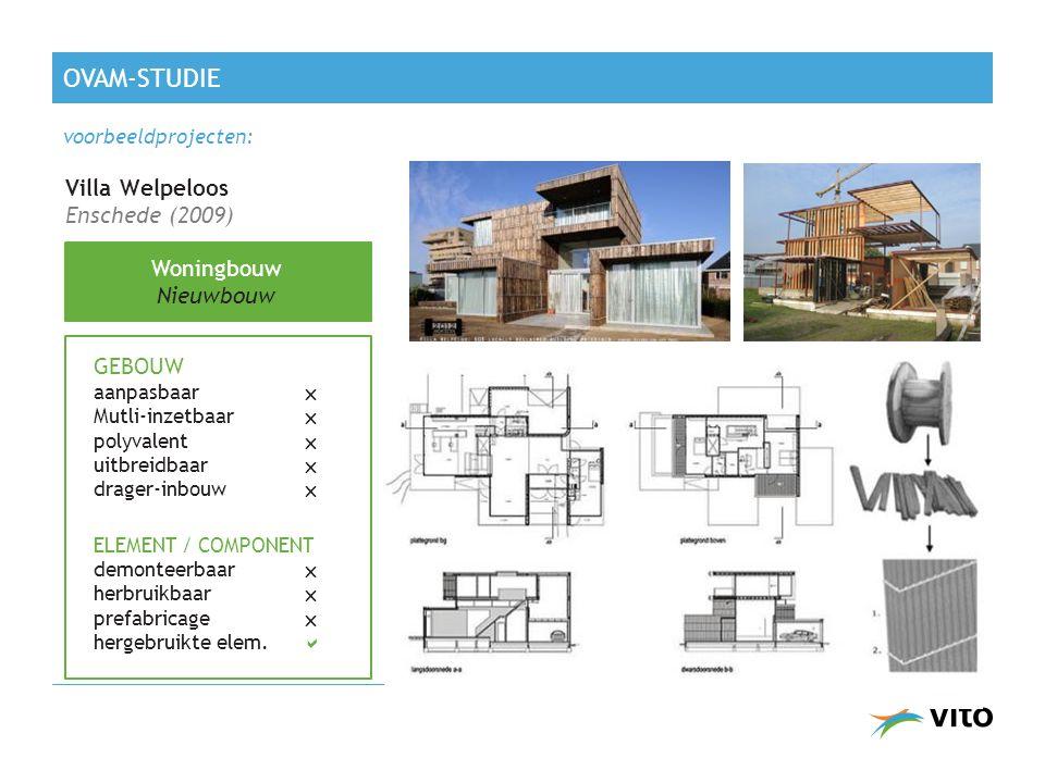 OVAM-studie Villa Welpeloos Enschede (2009) Woningbouw Nieuwbouw