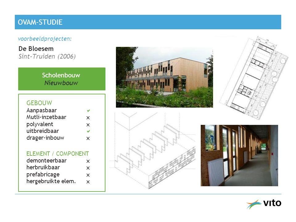 OVAM-studie De Bloesem Sint-Truiden (2006) Scholenbouw Nieuwbouw