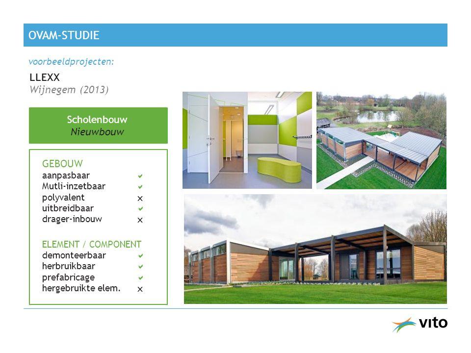 OVAM-studie LLEXX Wijnegem (2013) Scholenbouw Nieuwbouw GEBOUW