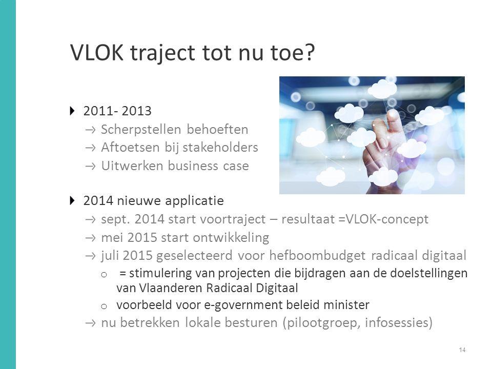 VLOK traject tot nu toe 2011- 2013 Scherpstellen behoeften