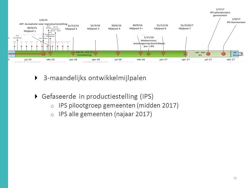 3-maandelijks ontwikkelmijlpalen Gefaseerde in productiestelling (IPS)