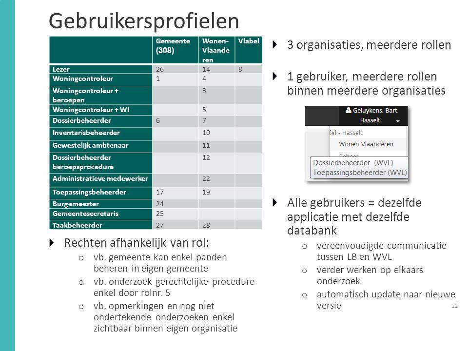 Gebruikersprofielen 3 organisaties, meerdere rollen