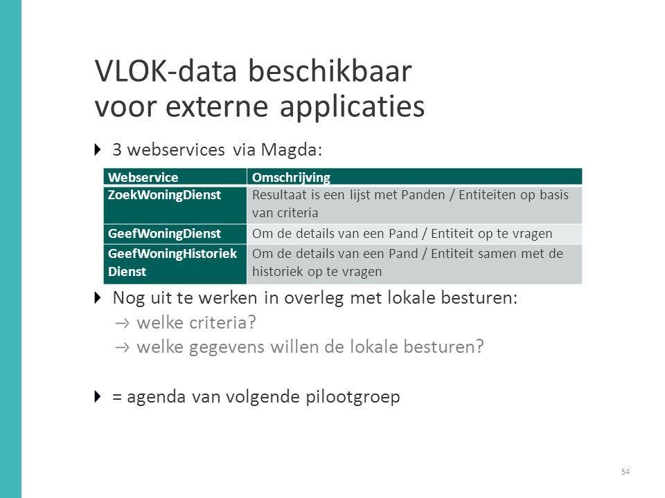 VLOK-data beschikbaar voor externe applicaties