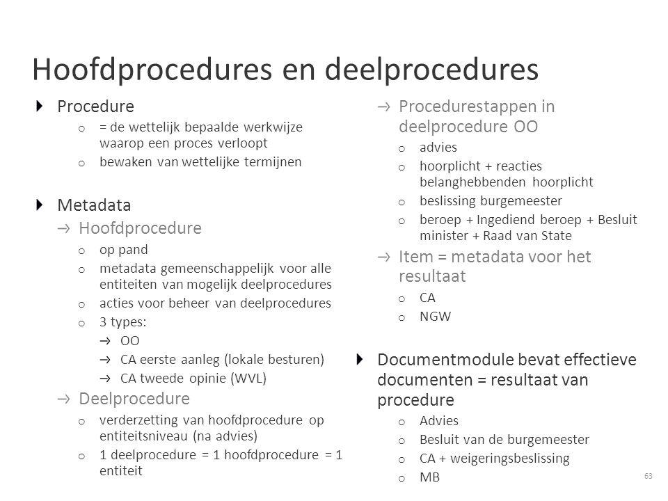 Hoofdprocedures en deelprocedures