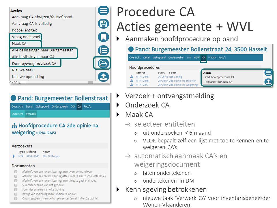 Procedure CA Acties gemeente + WVL