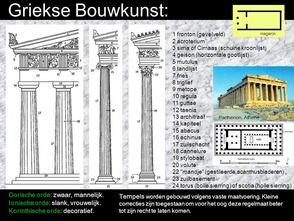 Griekse Bouwkunst: