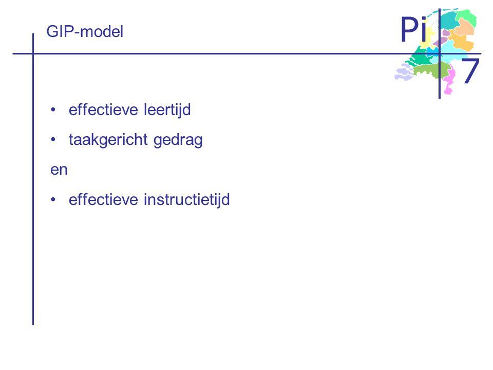 GIP-model effectieve leertijd taakgericht gedrag en effectieve instructietijd