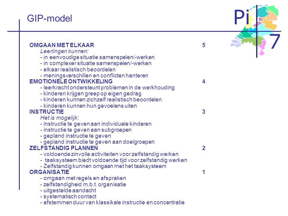 GIP-model OMGAAN MET ELKAAR 5 Leerlingen kunnen: