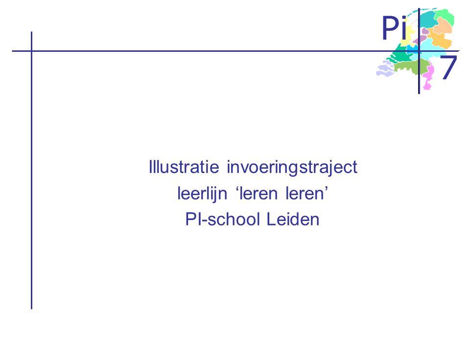 Illustratie invoeringstraject leerlijn 'leren leren' PI-school Leiden