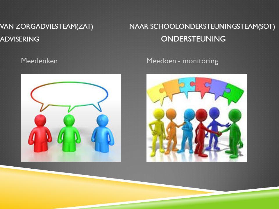 Meedenken Meedoen - monitoring