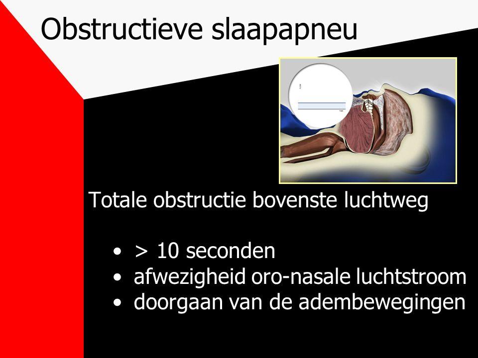 Obstructieve slaapapneu