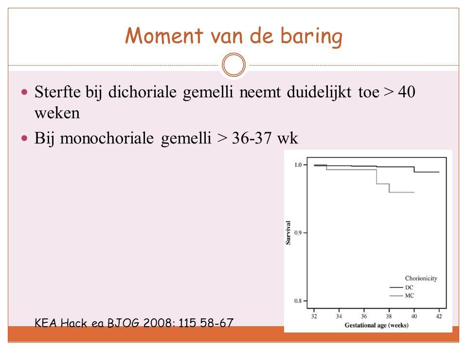 Moment van de baring Sterfte bij dichoriale gemelli neemt duidelijkt toe > 40 weken. Bij monochoriale gemelli > 36-37 wk.