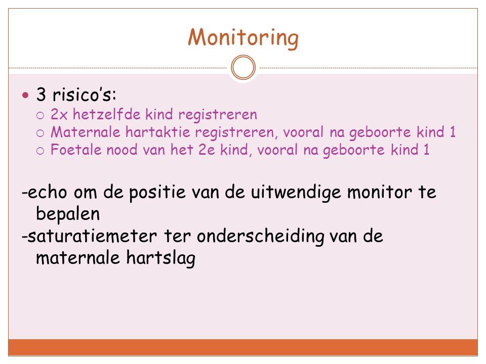 Monitoring 3 risico's: 2x hetzelfde kind registreren. Maternale hartaktie registreren, vooral na geboorte kind 1.