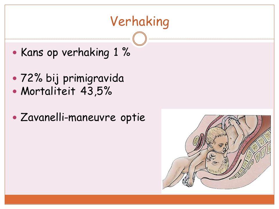 Verhaking Kans op verhaking 1 % 72% bij primigravida Mortaliteit 43,5%