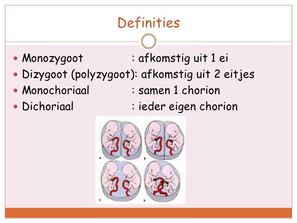 Definities Monozygoot : afkomstig uit 1 ei