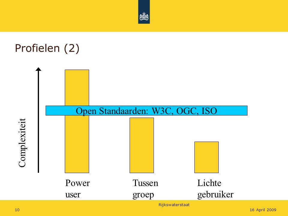 Open Standaarden: W3C, OGC, ISO