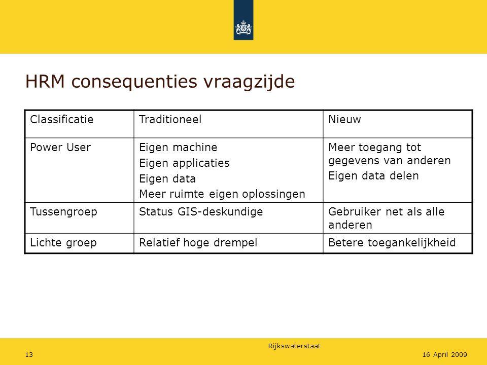 HRM consequenties vraagzijde