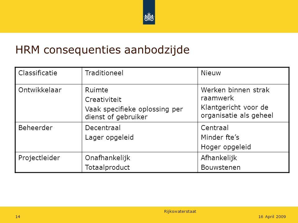 HRM consequenties aanbodzijde