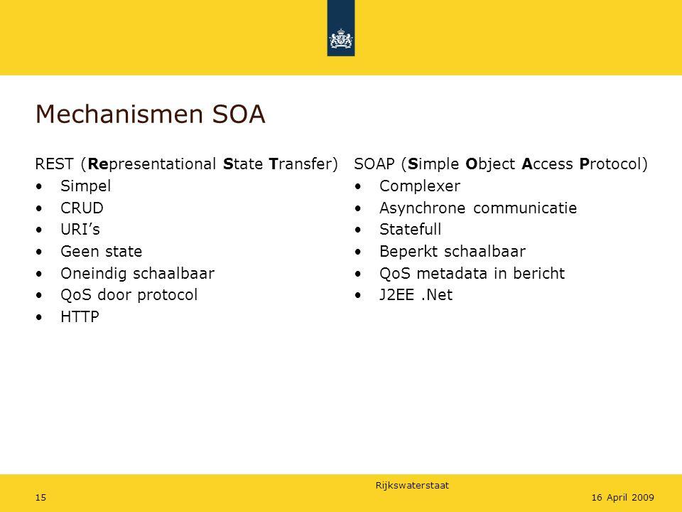 Mechanismen SOA REST (Representational State Transfer) Simpel CRUD