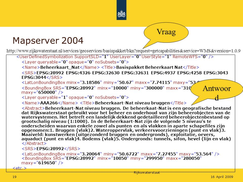 Mapserver 2004 Vraag Antwoord
