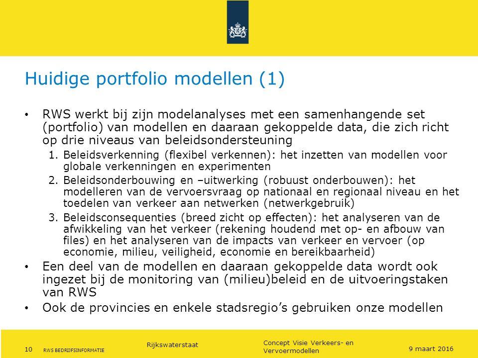 Huidige portfolio modellen (1)
