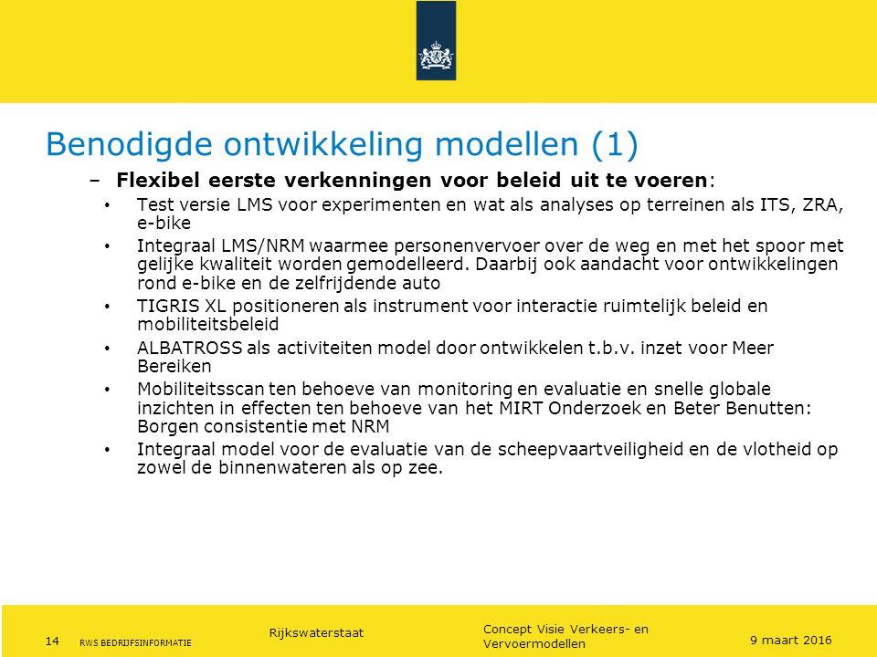 Benodigde ontwikkeling modellen (1)