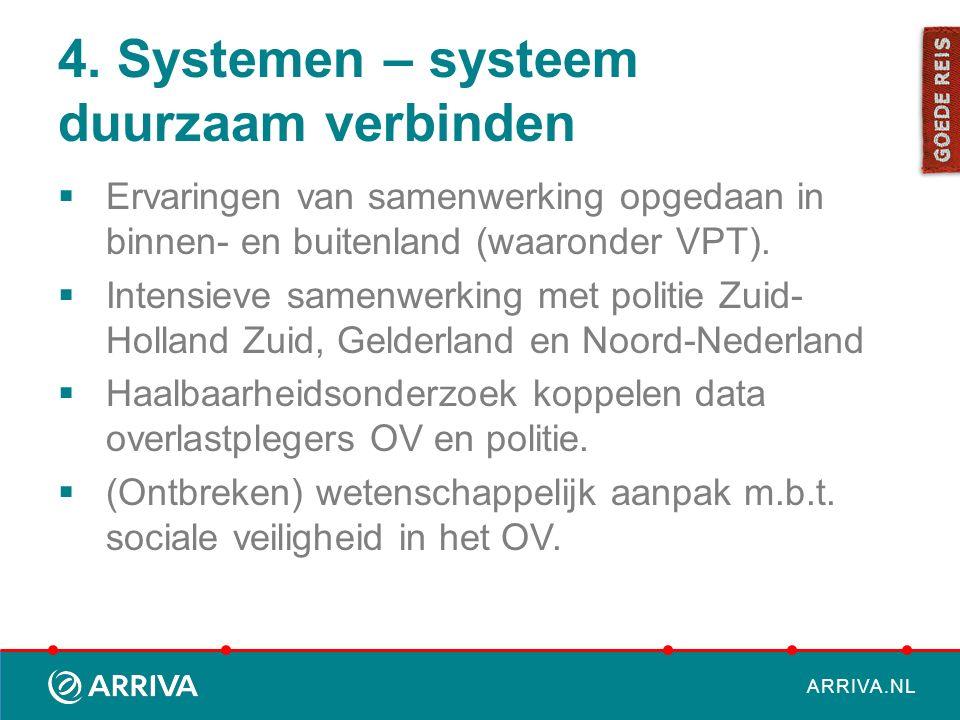 4. Systemen – systeem duurzaam verbinden