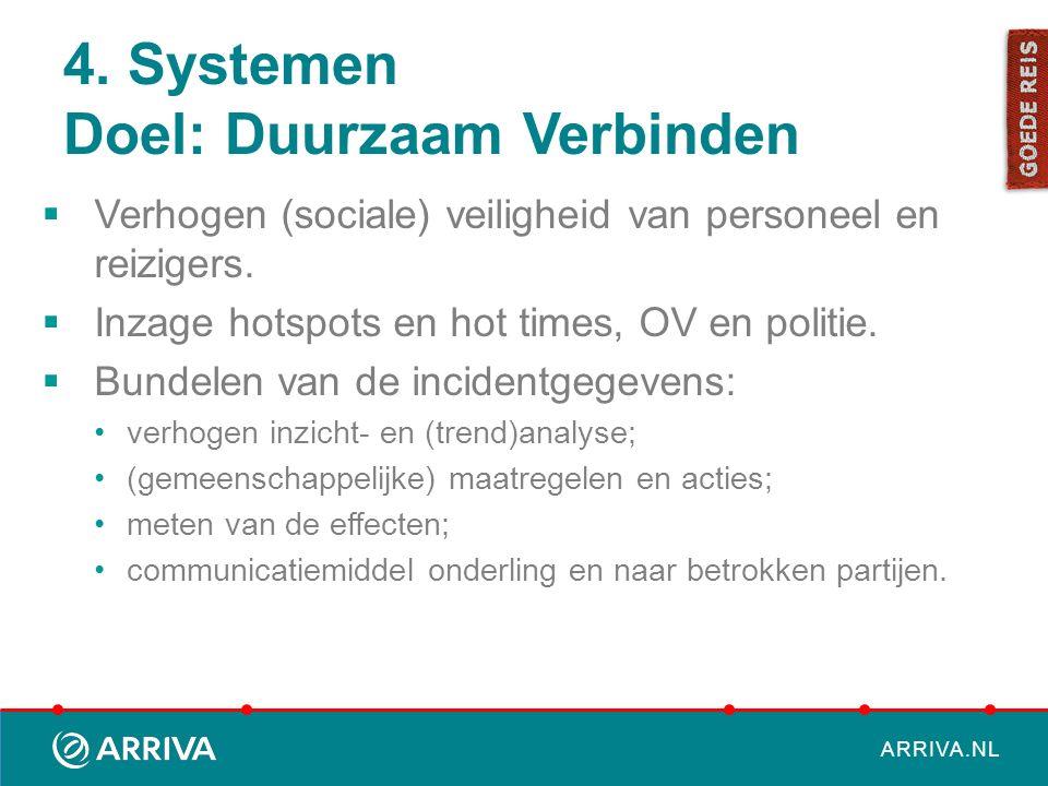 4. Systemen Doel: Duurzaam Verbinden