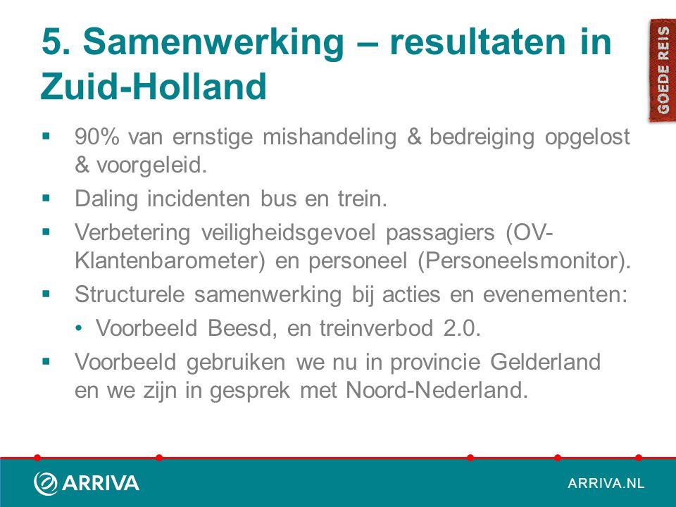 5. Samenwerking – resultaten in Zuid-Holland
