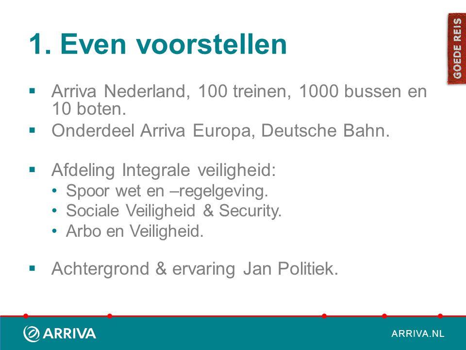 1. Even voorstellen Arriva Nederland, 100 treinen, 1000 bussen en 10 boten. Onderdeel Arriva Europa, Deutsche Bahn.