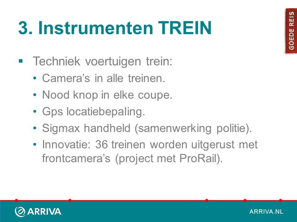 3. Instrumenten TREIN Techniek voertuigen trein: