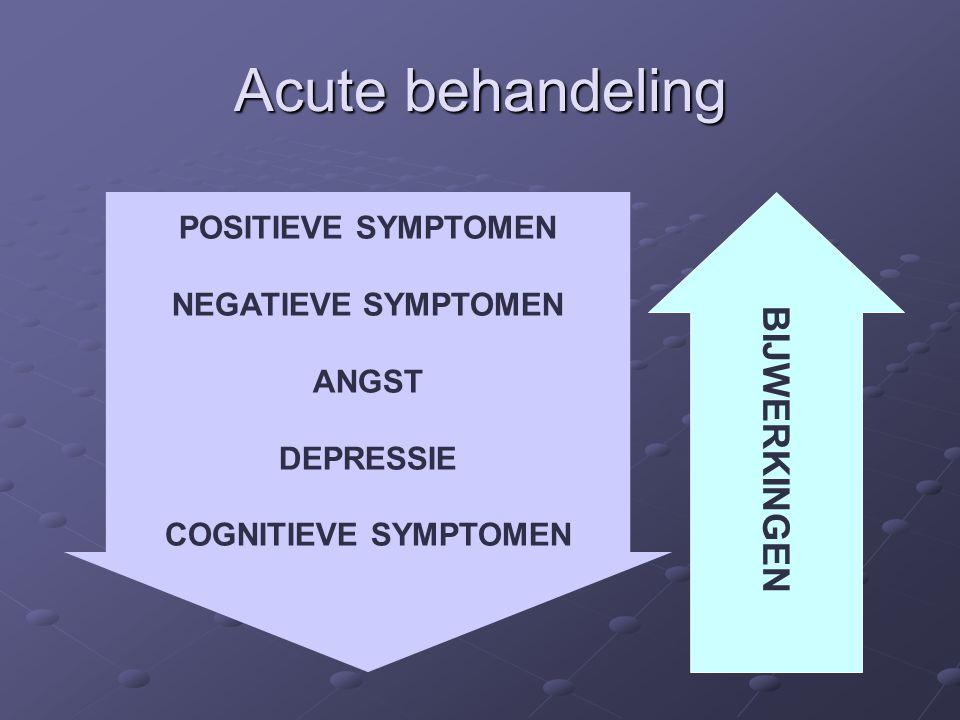Acute behandeling BIJWERKINGEN POSITIEVE SYMPTOMEN NEGATIEVE SYMPTOMEN