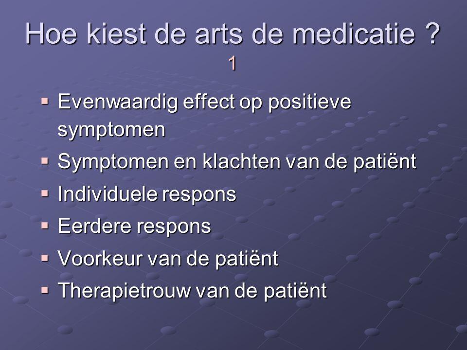 Hoe kiest de arts de medicatie 1