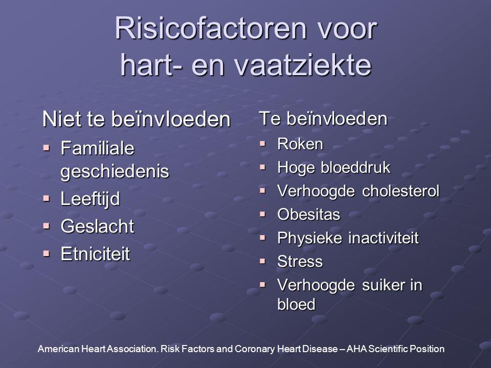Risicofactoren voor hart- en vaatziekte