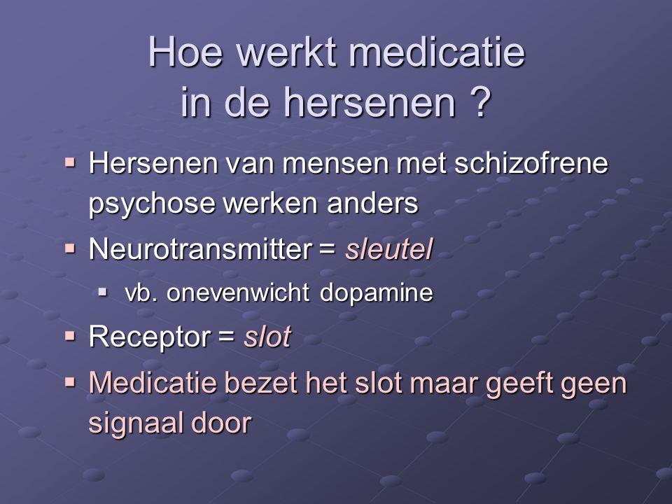 Hoe werkt medicatie in de hersenen