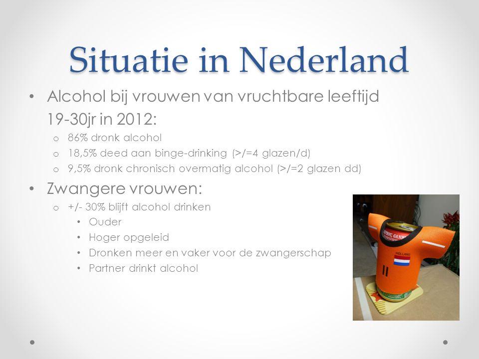 Situatie in Nederland Alcohol bij vrouwen van vruchtbare leeftijd