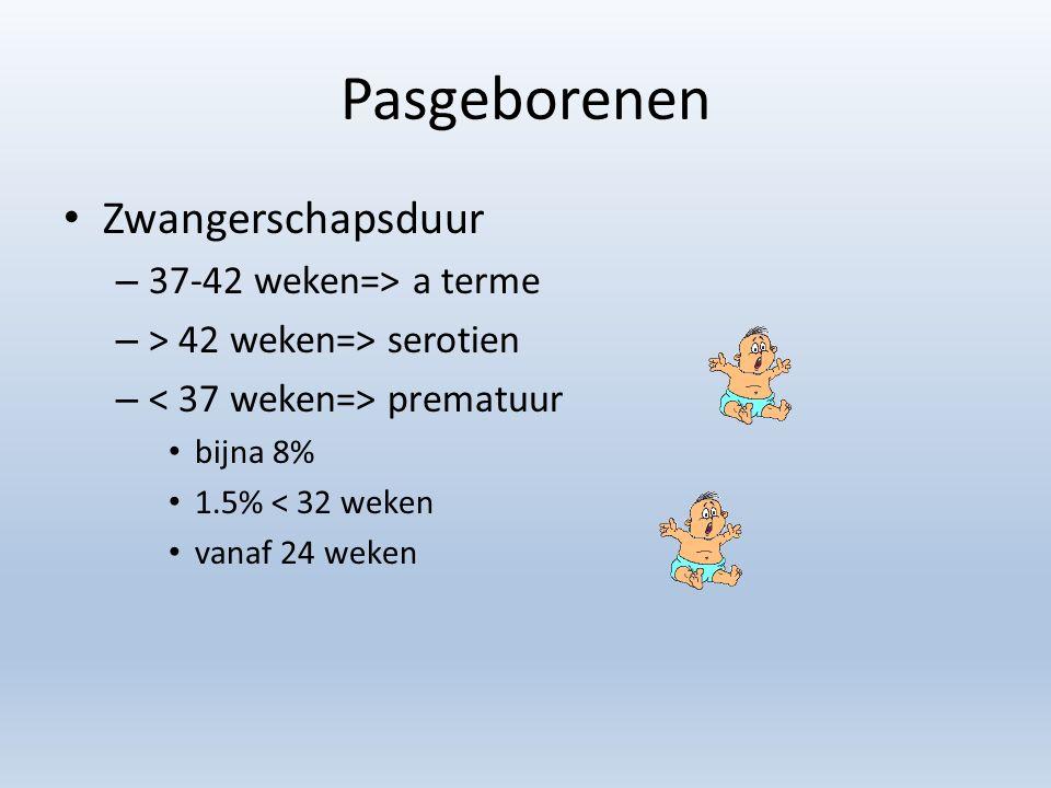 Pasgeborenen Zwangerschapsduur 37-42 weken=> a terme