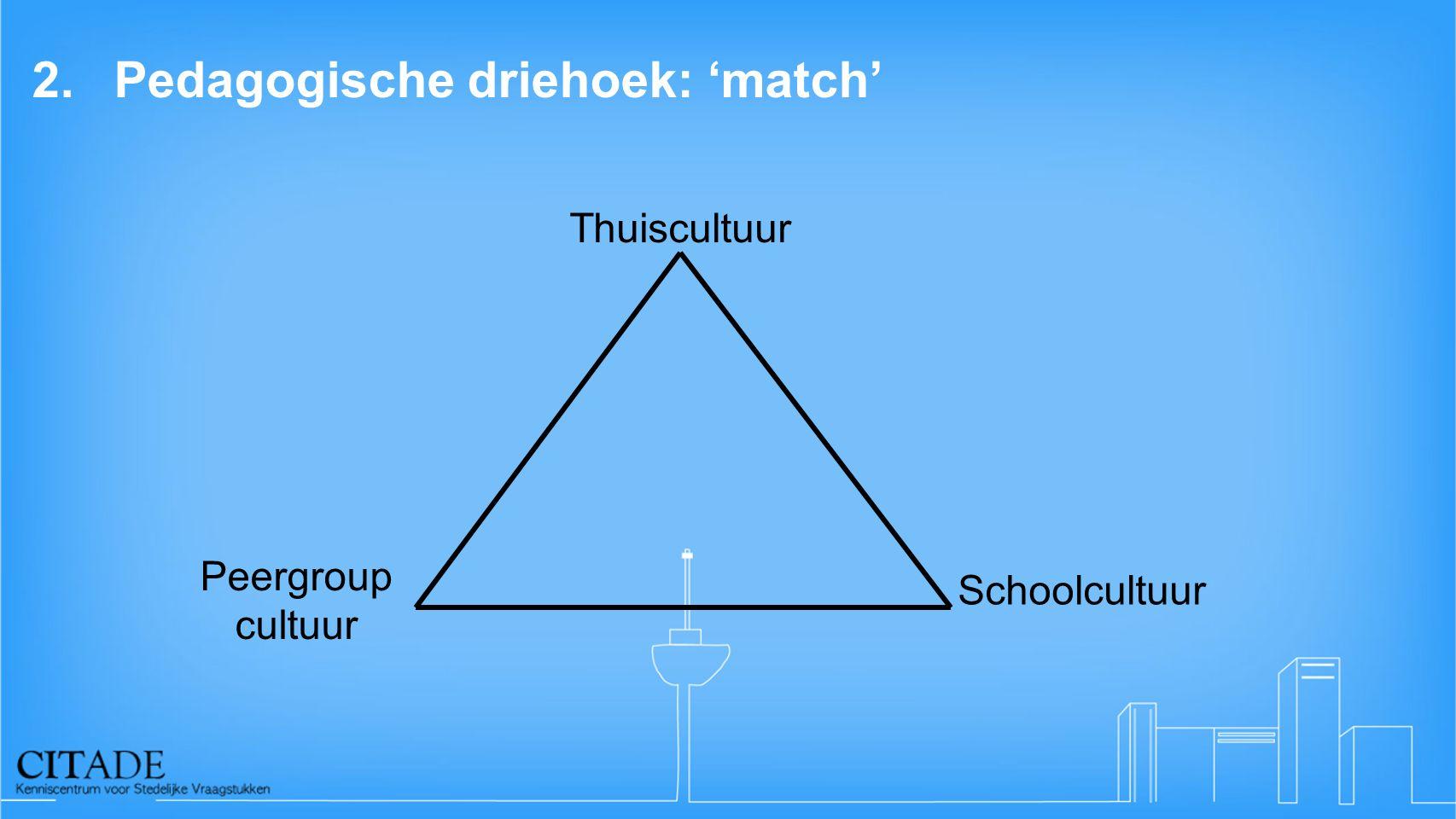 2. Pedagogische driehoek: 'match'