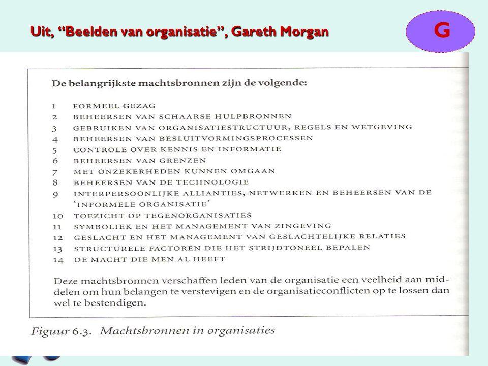 Uit, Beelden van organisatie , Gareth Morgan