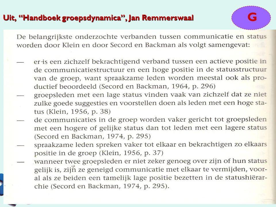 Uit, Handboek groepsdynamica , Jan Remmerswaal
