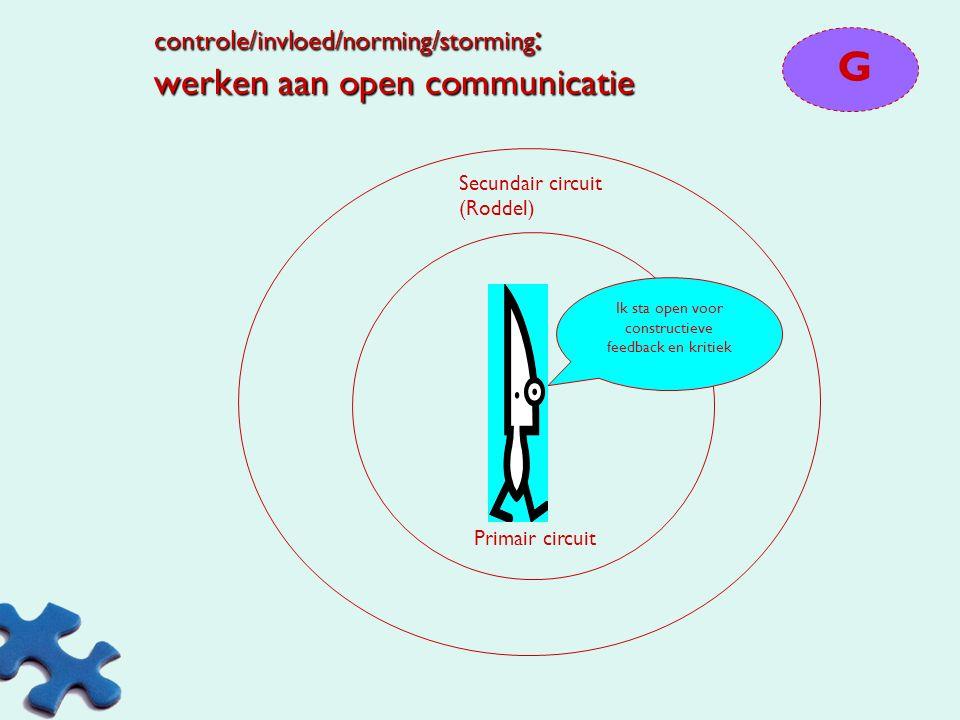 controle/invloed/norming/storming: werken aan open communicatie
