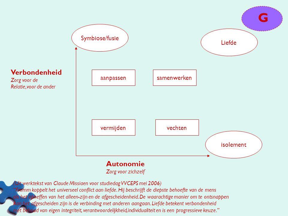 G Verbondenheid Autonomie Symbiose/fusie Liefde aanpassen samenwerken