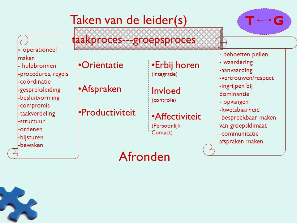 taakproces---groepsproces T G
