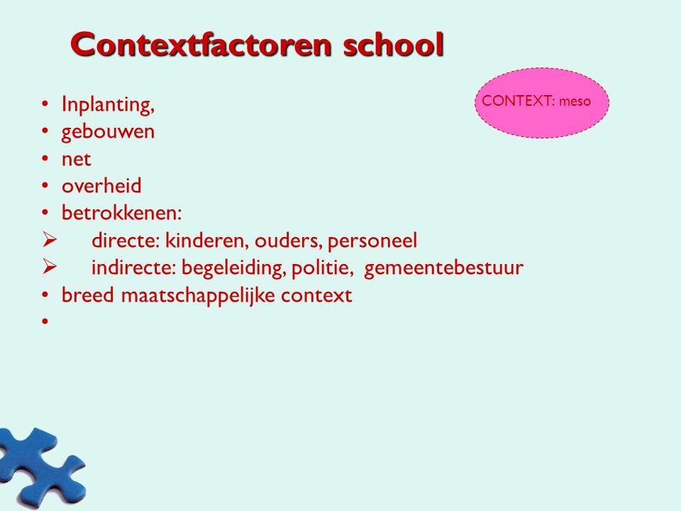 Contextfactoren school