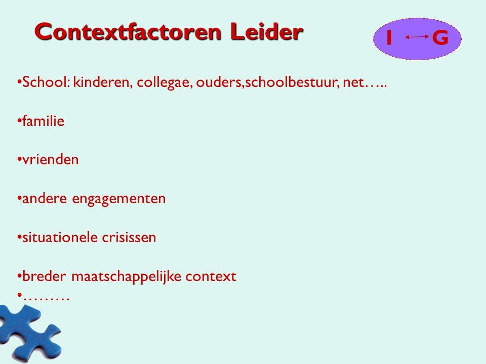 Contextfactoren Leider