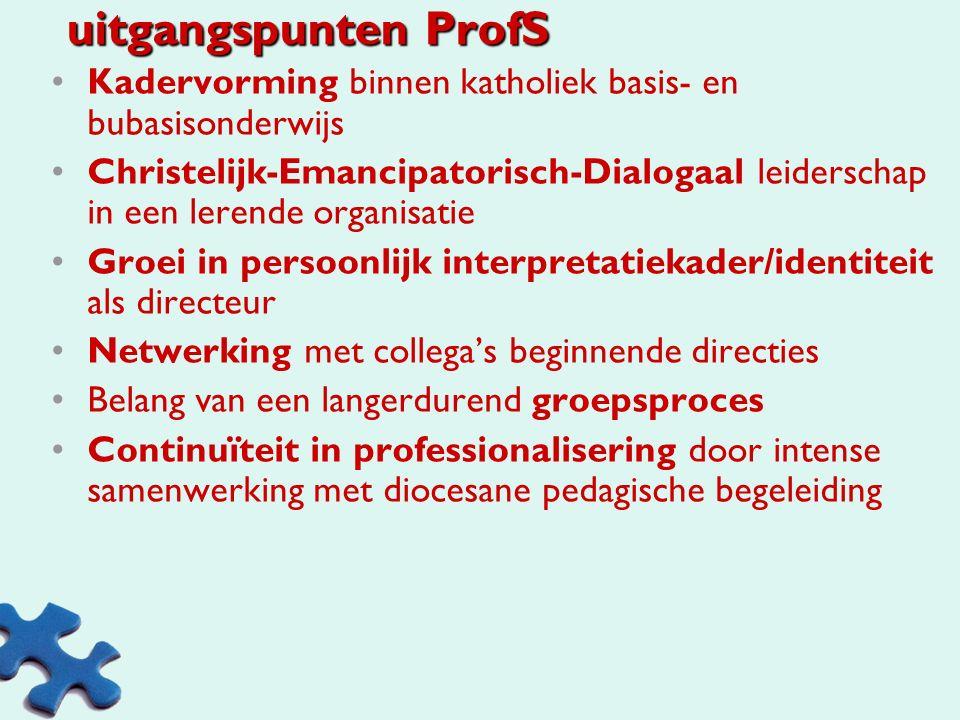 uitgangspunten ProfS Kadervorming binnen katholiek basis- en bubasisonderwijs.