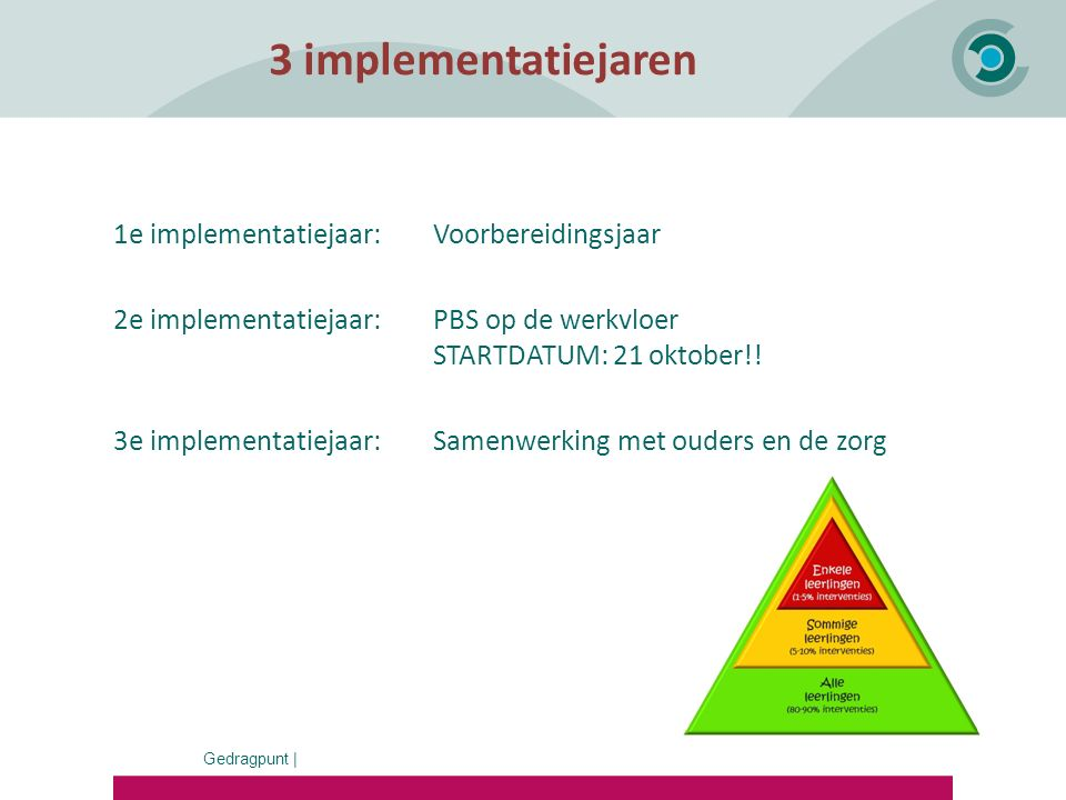 3 implementatiejaren